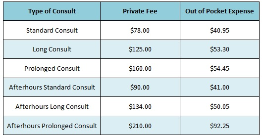 Website Private Fees